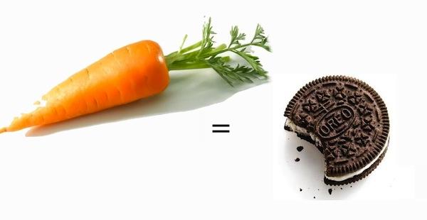 las-calorias-y-su-equivalencia-alimentaria-