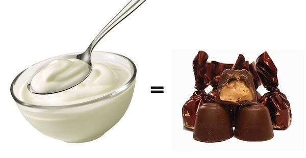 las-calorias-y-su-equivalencia-alimentaria.