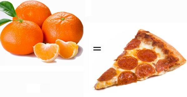 las-calorias-y-su-equivalencia-alimentaria_