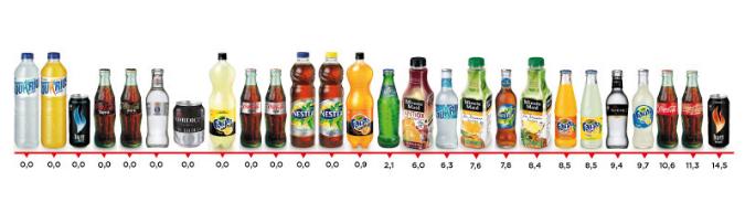 club-salud-05-mitos-falsas-creencias-alimentacion-alimentos-saludables-dudosos-no-sanos-productos-light-05